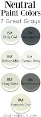 fifty shades of grey paint colors from the ppg voice colorar