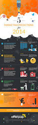 5 social media marketing predictions for 2014 infographic