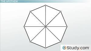 What Is The Sum Of Interior Angles Of A Octagon How To Measure The Angles Of A Polygon U0026 Find The Sum Video