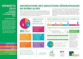 chambre d agriculture rhone alpes calaméo mémento 2015 indications géographique en rhône alpes