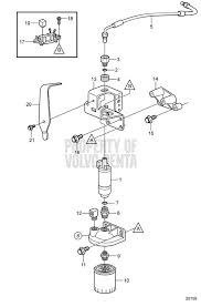 volvo penta 5 0 gl wiring diagram wiring diagram simonand