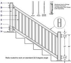 What Is Standard Handrail Height Standard Deck Railing Height Decks Residential Building Permits