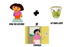 Consuela Meme - phu cat s blog the 5 awesome evolves