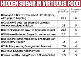 eat cake and still detox the low sugar treats that you u0027ll never