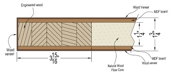 Interior Veneer Doors Modern Interior Door Custom Single Wood Veneer Solid With