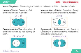 learnhive icse grade 7 mathematics set concepts and venn diagram