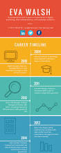 Infographic Resumes 4 Templates For Infographic Resumes Career Sherpa