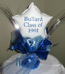 Centerpieces For Family Reunions Table by Balloon Decor Of Central California Home