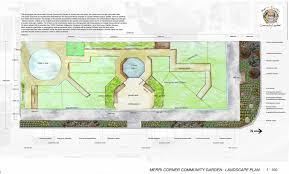 garden design ideas for disabled u2013 sixprit decorps