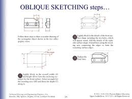c h a p t e r t h r e e technical sketching 2 technical drawing