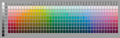 the veridicality of color a case study