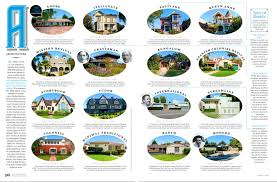 different house styles in the us u2013 idea home and house