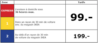 livraison cuisine ikea ophrey com cuisine ikea livraison prélèvement d échantillons et