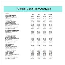 forecast cash flow projection template 3 year cash flow projection template personal monthly cash flow