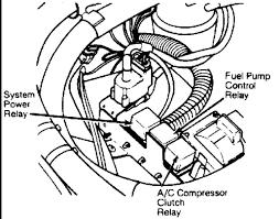 efi wiring harness jeep wrangler 1994 jeep wrangler wiring harness