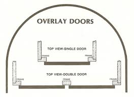 How To Hinge A Cabinet Door Hinge Types U2013 A Modern Overview U2014 Hardwaresource Com
