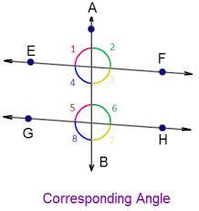 angle pairs types of angle pairs math tutorvista com