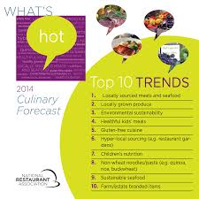 sustainability among top 10 restaurant trends in 2014