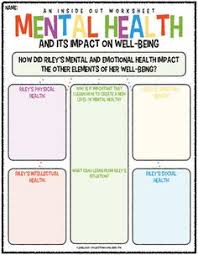 mental health u0026 it u0027s impact on well being worksheet inside u0026 out