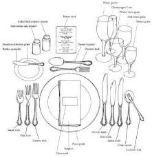 Formal Breakfast Table Setting Best 25 Proper Table Setting Ideas On Pinterest Table Etiquette