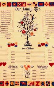 7 generation family tree chart country design
