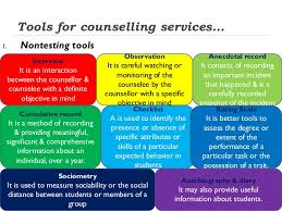 Skills And Techniques Used In Counselling Guidance And Counselling
