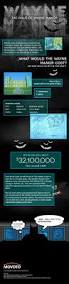 81 best movoto infographics images on pinterest infographics