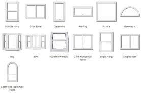 window styles dallas replacement window styles the window experts