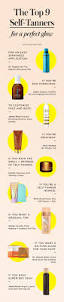 top 25 best tanning products ideas on pinterest best self