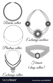 necklace types images Types of necklaces in appearance outline vector image jpg