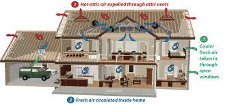 quiet cool attic fan cl 3100 quietcool whole house fan 3190 cfm