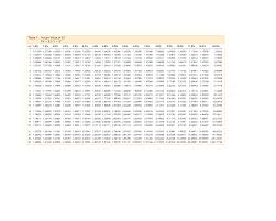 Future Value Of Annuity Table The Mathematics Of Finance Using The 1 2 3 Approach 1 0 3