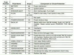 honda hrv warning lights extraordinary 1999 honda crv fuse box location ideas best image