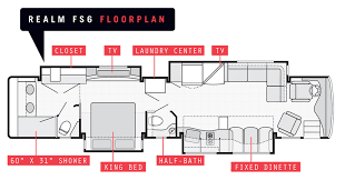 Rv Port Home Floor Plans by Realm Of One Motorhome Magazine