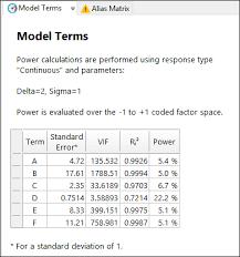 design expert 7 user manual historical data pt 2 design expert documentation