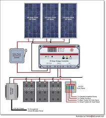 diagram of solar panel installation photos electrical