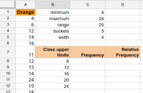 Relative Frequency Table Definition Introduction To Statistics Using Google Sheets