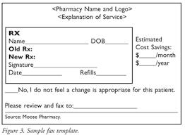 medication therapy management recommending generic drugs as cost