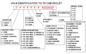 1973 1987 chevy truck specs engines transmissions transfer