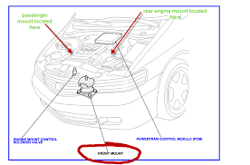 2004 honda odyssey engine mounts how many transmission mounts and how many motor mounts are