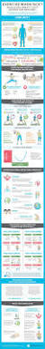 best 25 exercise physiology ideas only on pinterest muscle