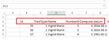 How To Delete A Table In Sql How To Insert Data From Excel To Sql Server