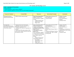 science anatomy and physiology level 1 marshfield curriculum map