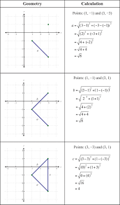 4 Quadrant Graphing Worksheets Rectangular Coordinate System