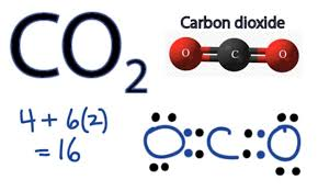 co2 lewis structure how to draw the dot structure for carbon