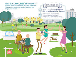 create a building infographic how to create community through quality public spaces