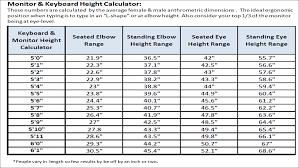 Desk Measurements by Standing Desk Measurements Muallimce