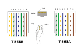 rj11 to rj45 wiring diagram with simple pictures diagrams wenkm com