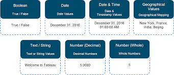 top 50 tableau interview questions and answers for 2017 edureka