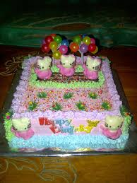 cara membuat hiasan kue ulang tahun anak image kue ulang tahun hello kitty prezup for